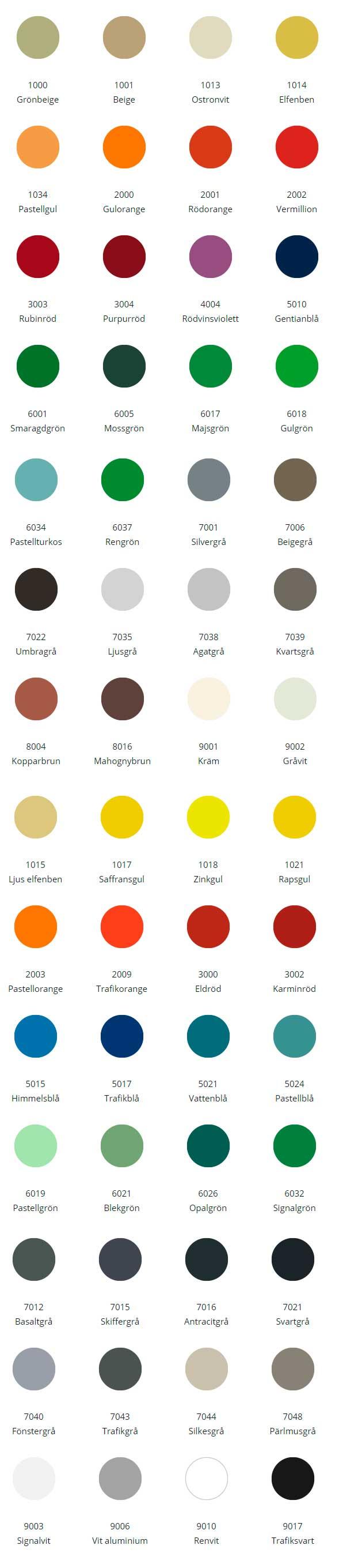 val av färger på fastighetsboxar